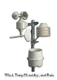 1-Wire Weather Station