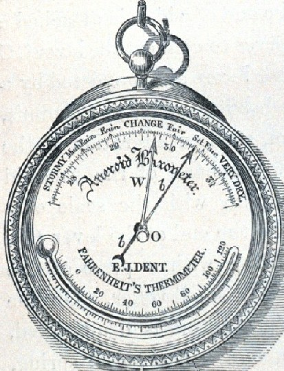 Early Aneroid Barometer, about1849. Source: NOAA Photo Library