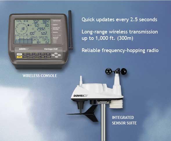 Davis Vantage Vue Home Weather Station
